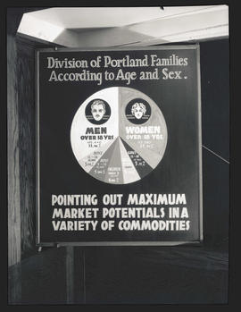 Poster related to Polk consumer information study conducted for Oregon Journal?